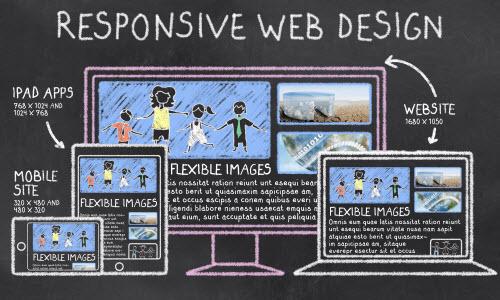 responsive website design | JC Marketing Fresno CA